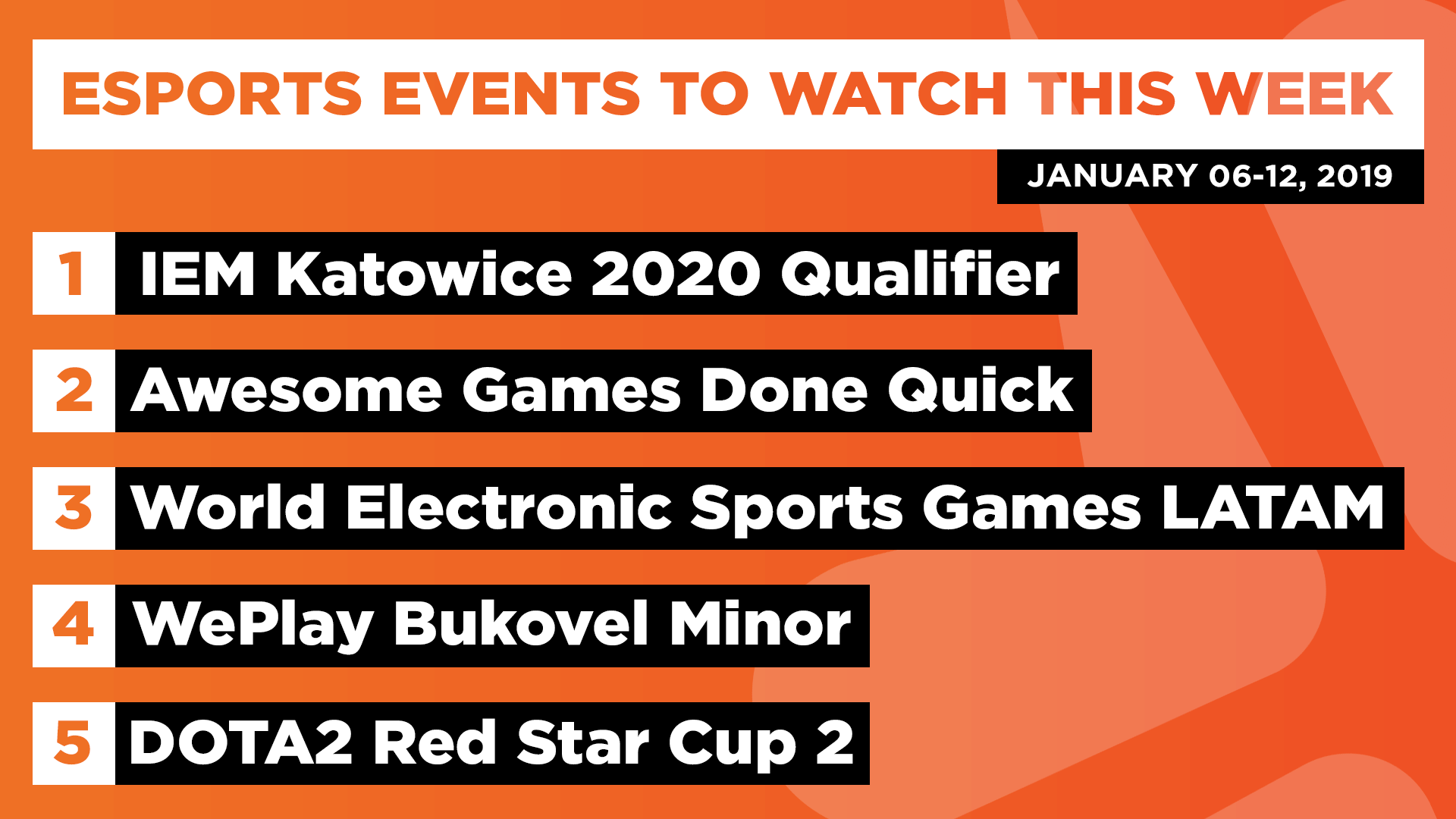 Esports Events to Watch This Week (Jan 6-12, 2020)