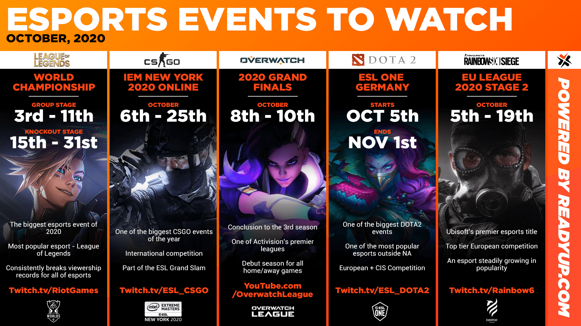 Esports Events to Watch This Month (October)